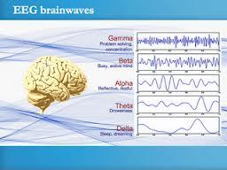 onde cérébrale 2